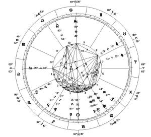 Astrological_Chart
