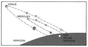 MercuryPlanet