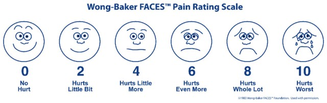 painfaces